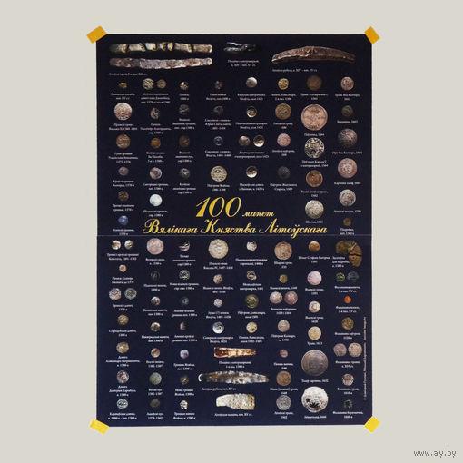 100 манет Вялікага Княства Літоўскага. Плакат 42х60