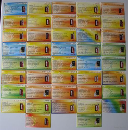 Карточки парфюмов